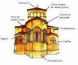 La arquitectura rom nica 2 de 6 - Vano arquitectura ...